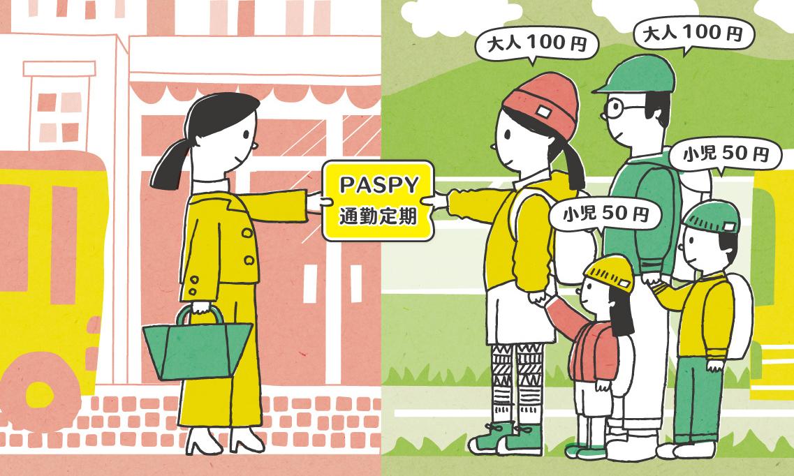 広島県バス協会 中国バス協会 さま のればすて〜き